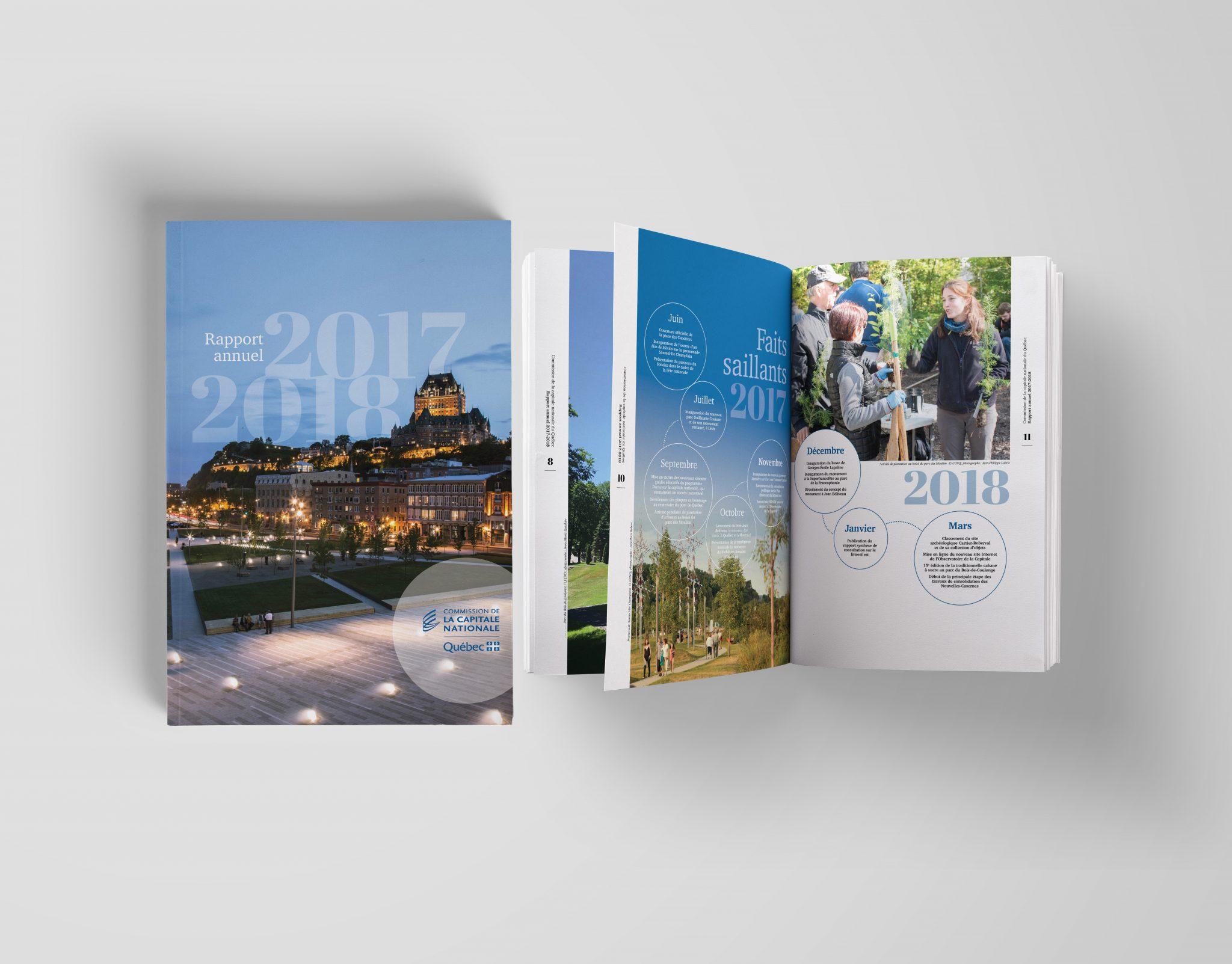Rapport annuel : Commission de la Capitale nationale