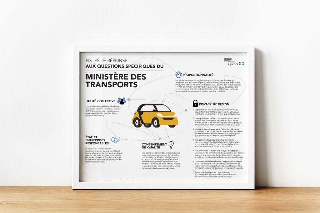 Infographie - CEST
