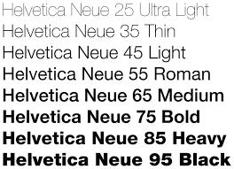 Famille Helvetica