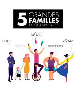 5 familles typographiques