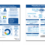 Infographie Office Personnes Handicapes