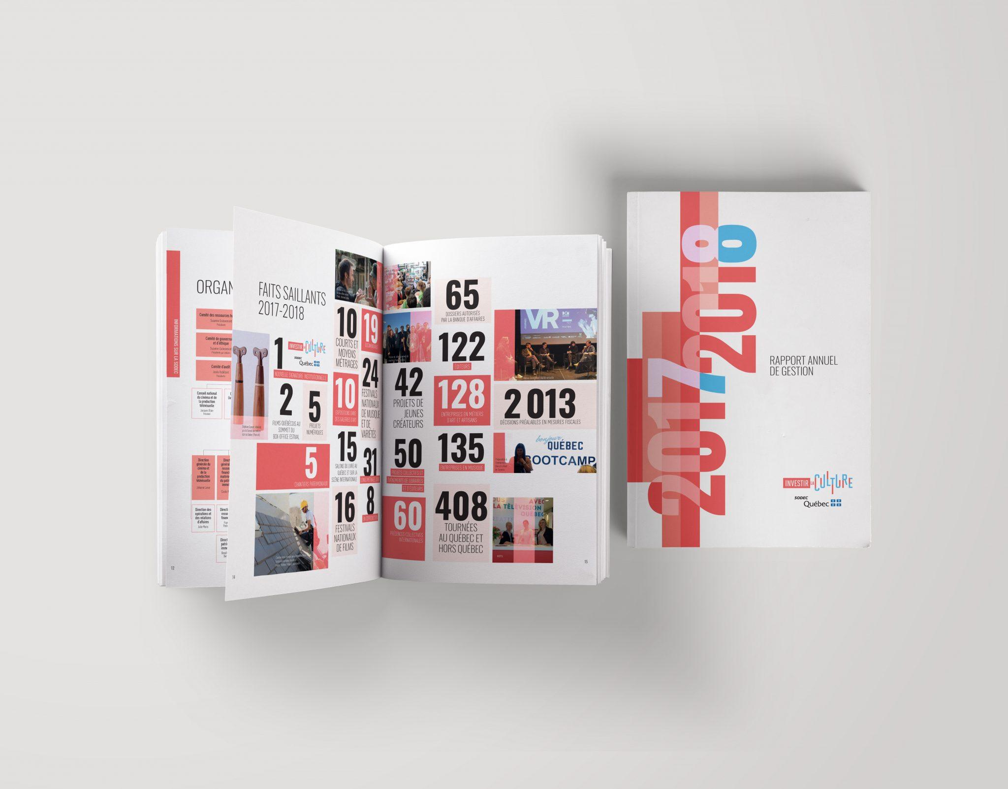 Rapport annuel de la SODEC