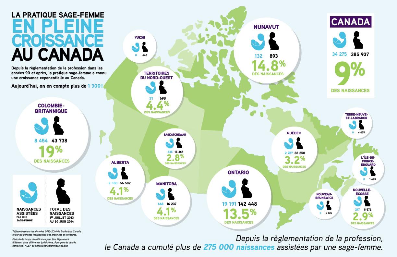 Exemple d'une infographie de données
